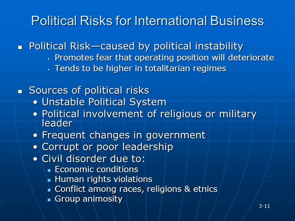 Political Risks for International Business