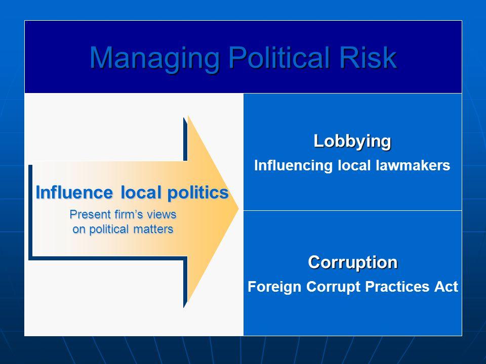 Managing Political Risk