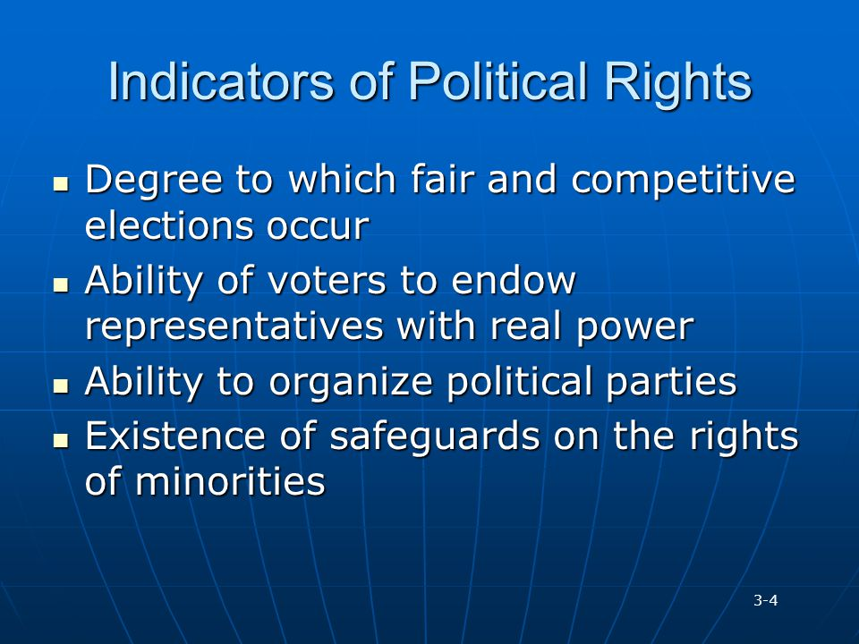Indicators of Political Rights