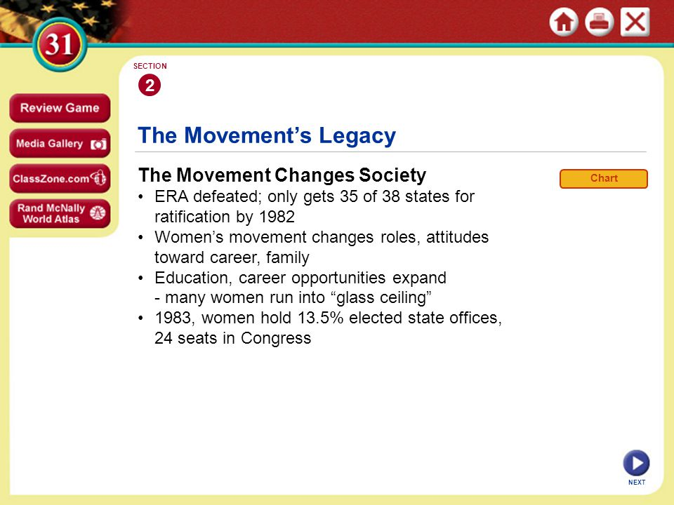 The Movement's Legacy The Movement Changes Society 2
