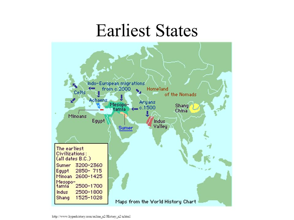 Earliest States http://www.hyperhistory.com/online_n2/History_n2/a.html