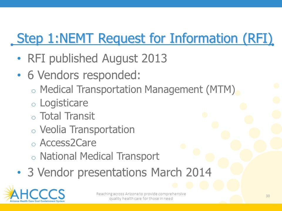Step 1:NEMT Request for Information (RFI)