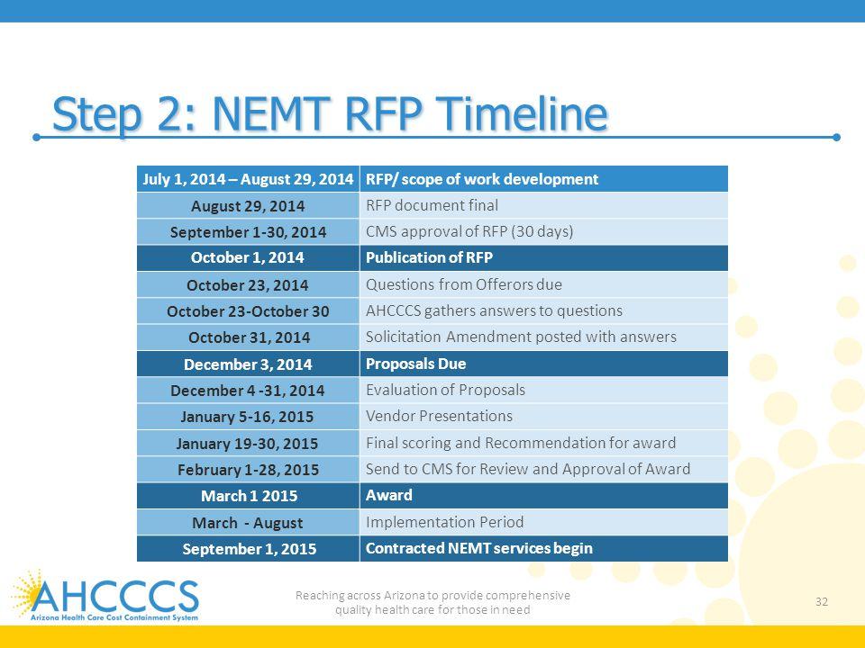 Step 2: NEMT RFP Timeline