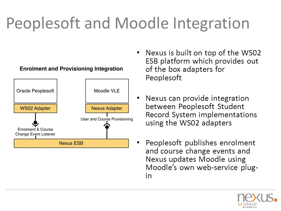 Peoplesoft and Moodle Integration