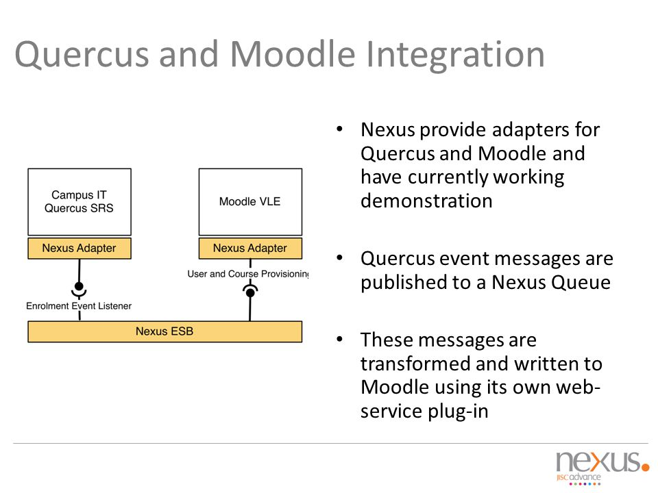 Quercus and Moodle Integration
