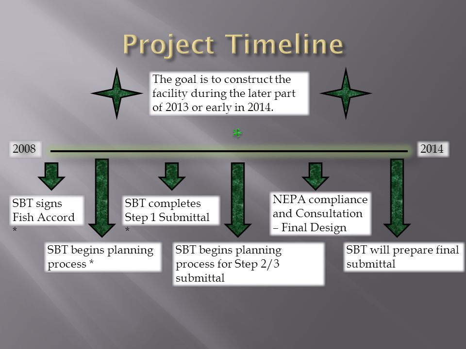 Project Timeline The goal is to construct the facility during the later part of 2013 or early in 2014.