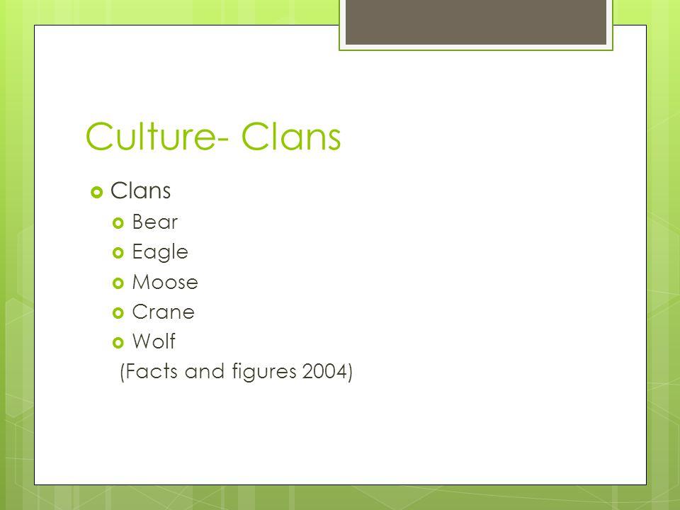 Culture- Clans Clans Bear Eagle Moose Crane Wolf