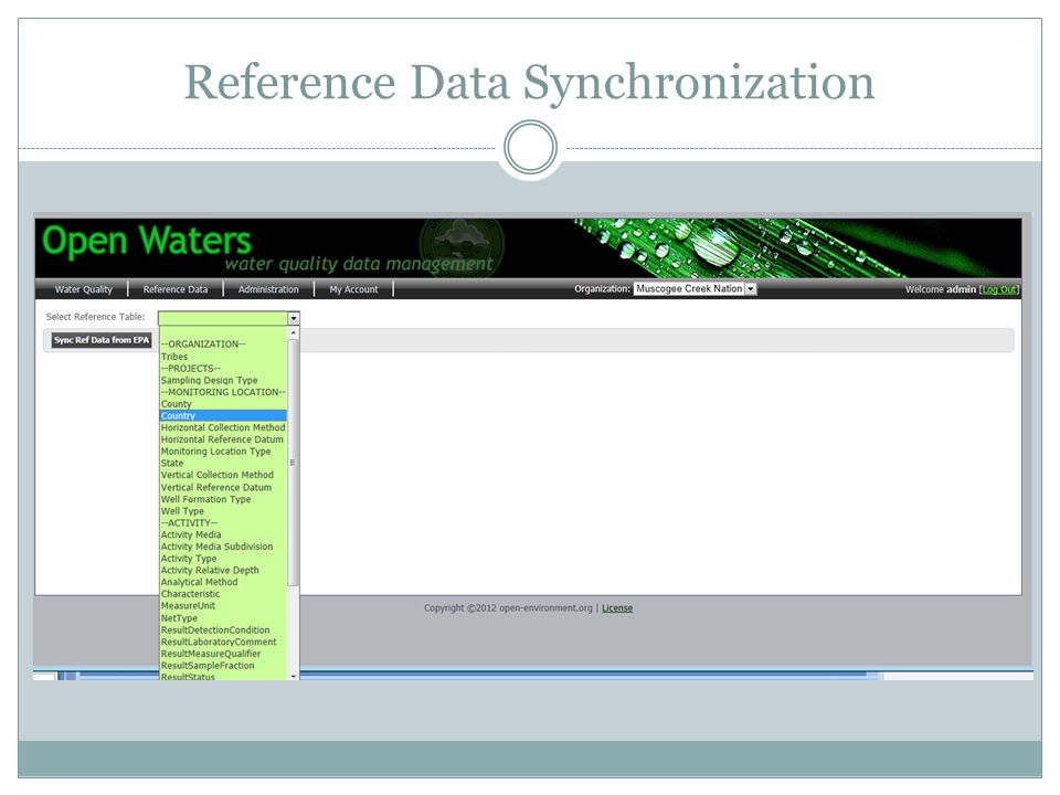 Reference Data Synchronization