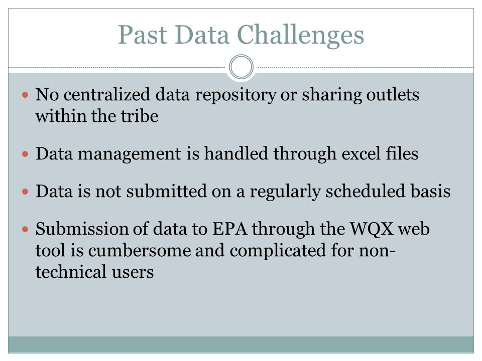 Past Data Challenges No centralized data repository or sharing outlets within the tribe. Data management is handled through excel files.