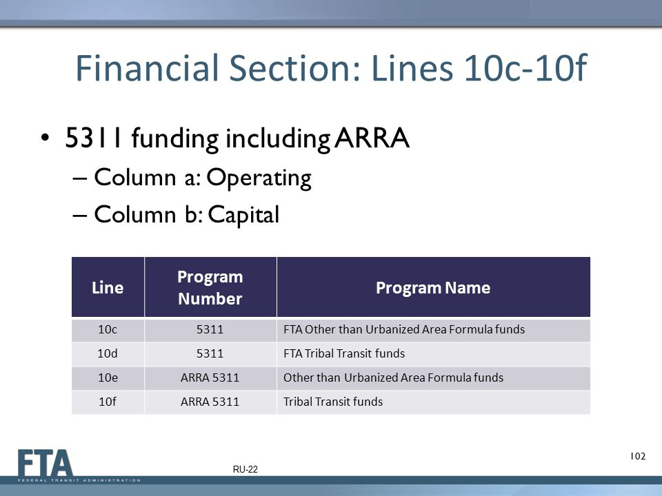 Financial Section: Lines 10c-10f