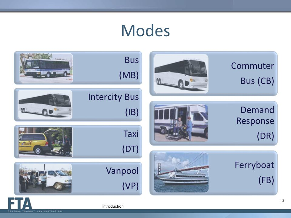 Modes Bus Commuter (MB) Bus (CB) Intercity Bus (IB) Demand Response
