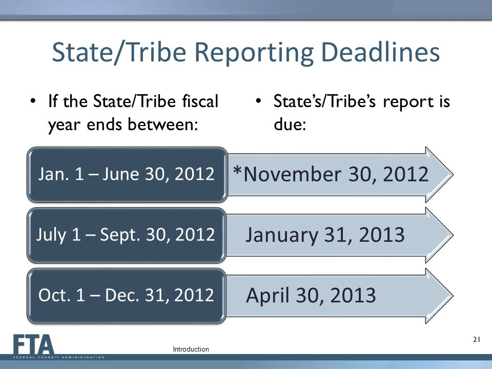 State/Tribe Reporting Deadlines