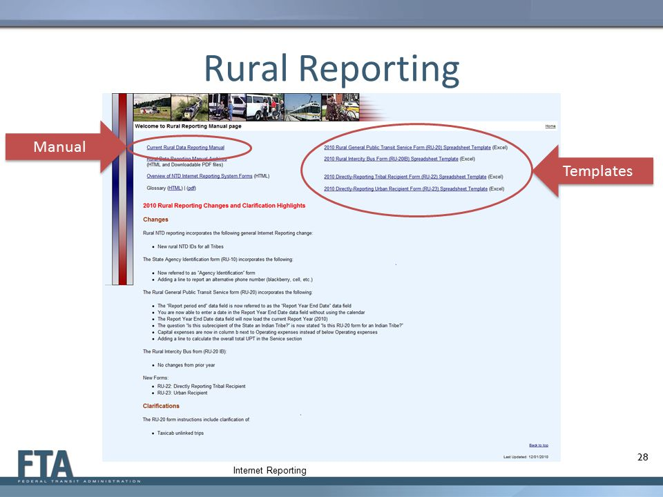 Rural Reporting Manual Templates Internet Reporting