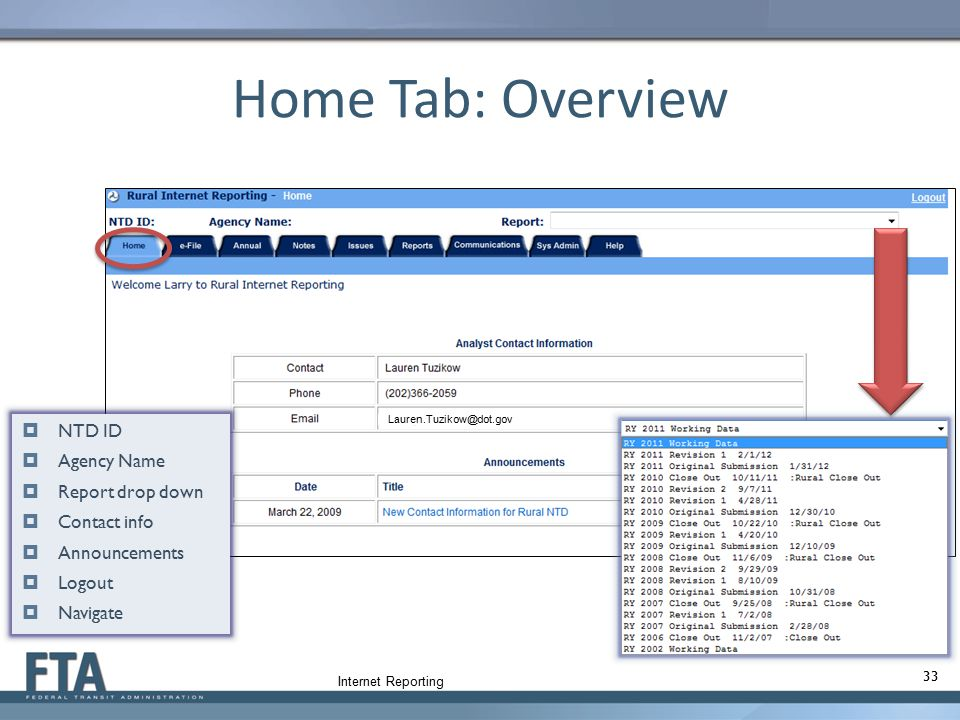 Home Tab: Overview NTD ID Agency Name Report drop down