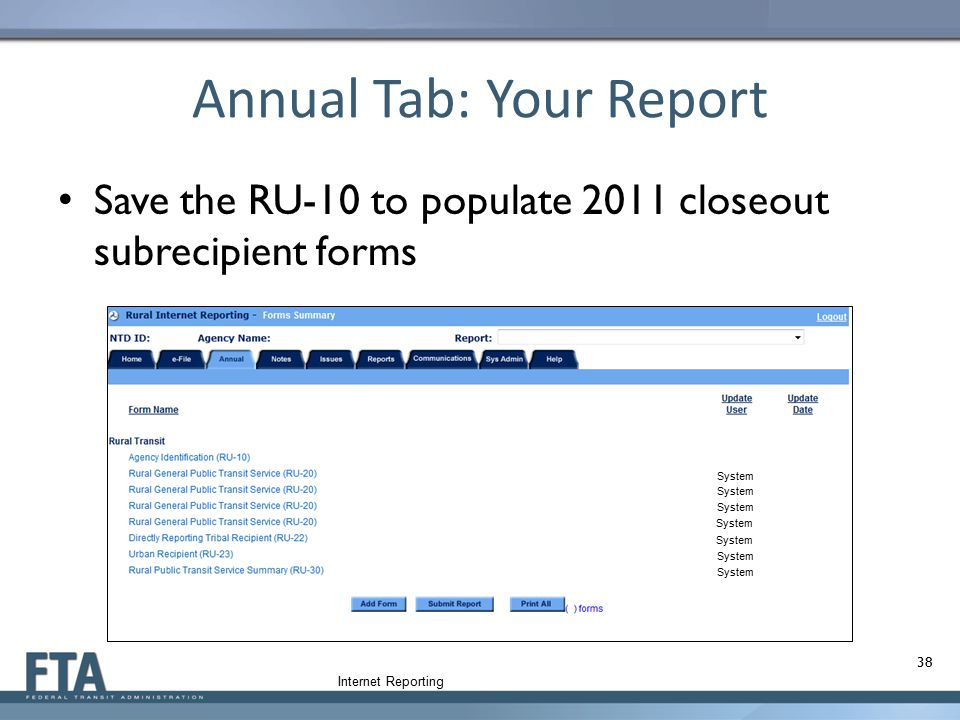 Annual Tab: Your Report
