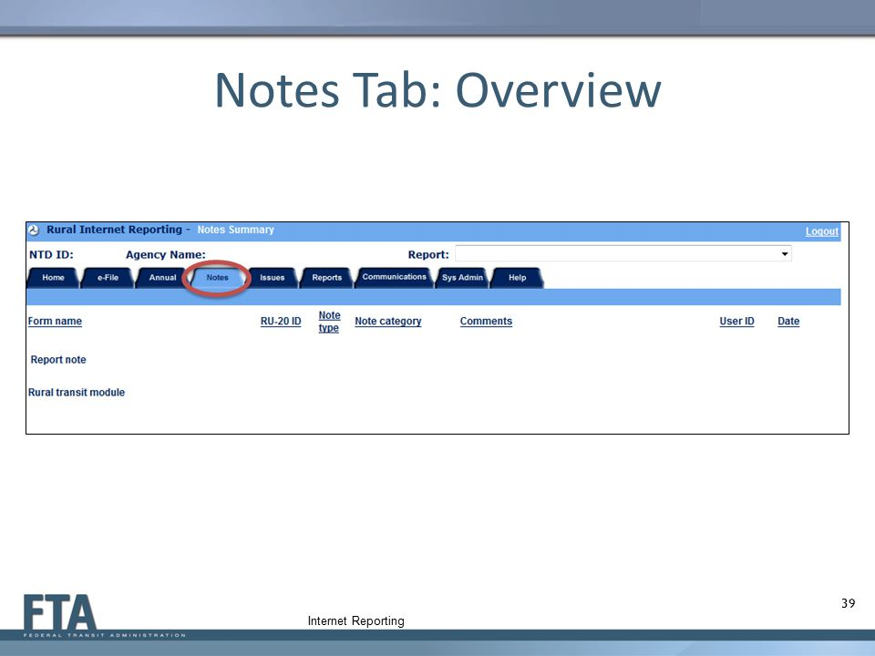 Notes Tab: Overview Internet Reporting