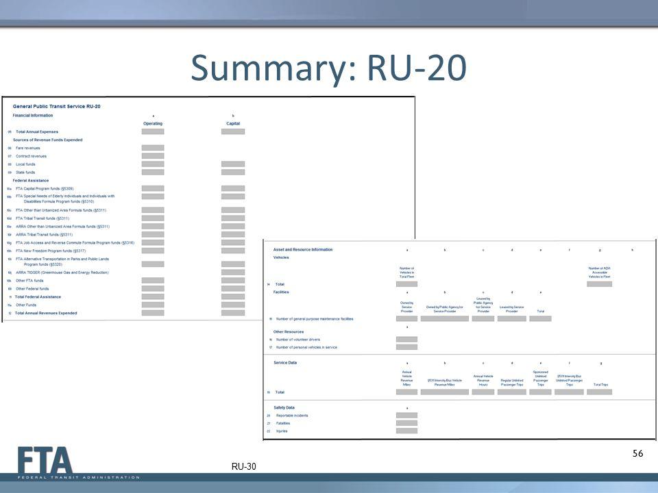 Summary: RU-20 RU-30