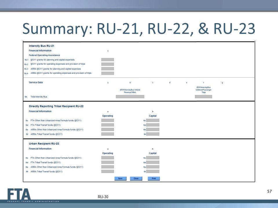 Summary: RU-21, RU-22, & RU-23 RU-30