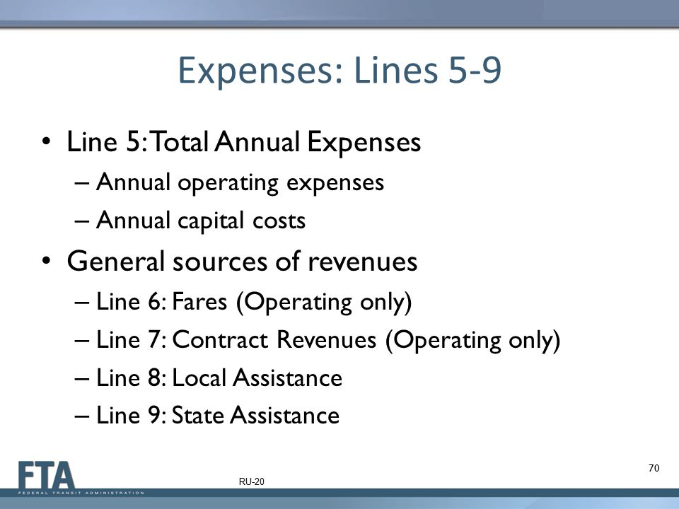 Expenses: Lines 5-9 Line 5: Total Annual Expenses