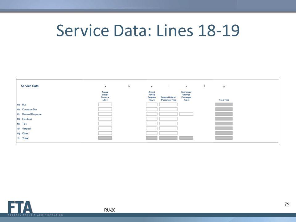 Service Data: Lines 18-19 RU-20