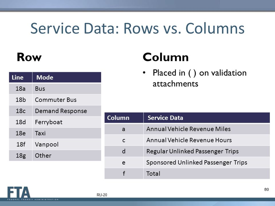 Service Data: Rows vs. Columns
