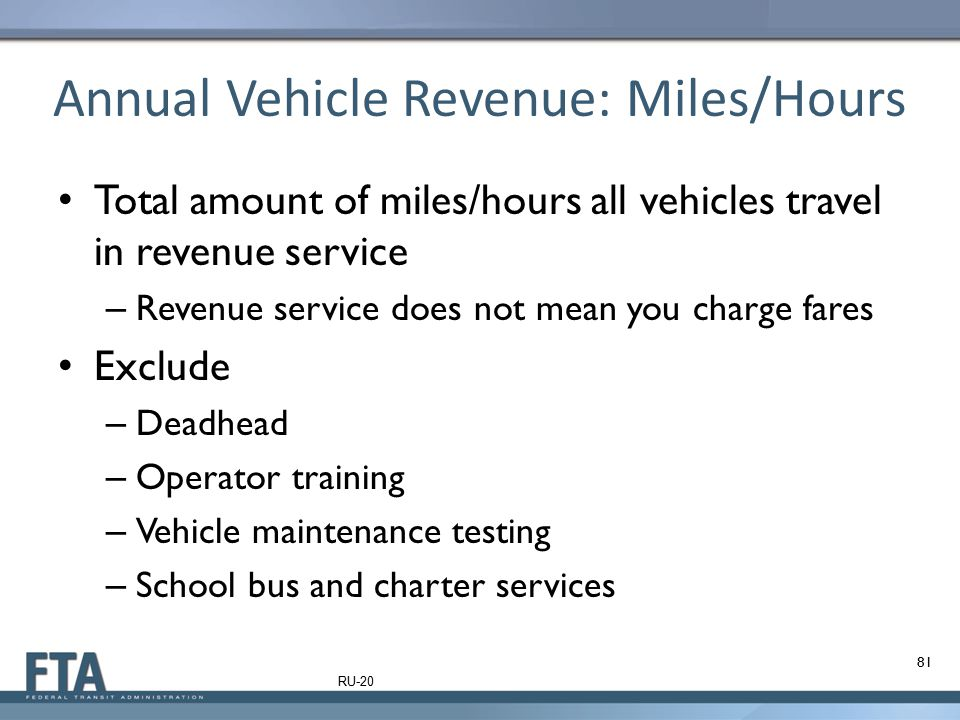 Annual Vehicle Revenue: Miles/Hours