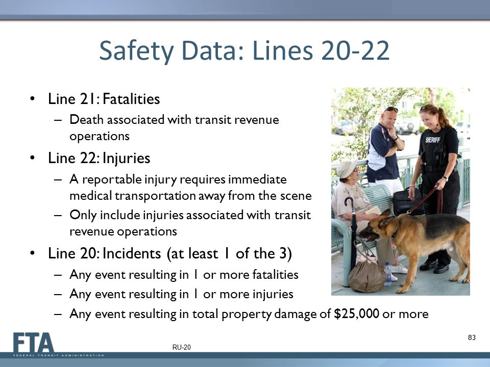 Safety Data: Lines 20-22 Line 21: Fatalities Line 22: Injuries