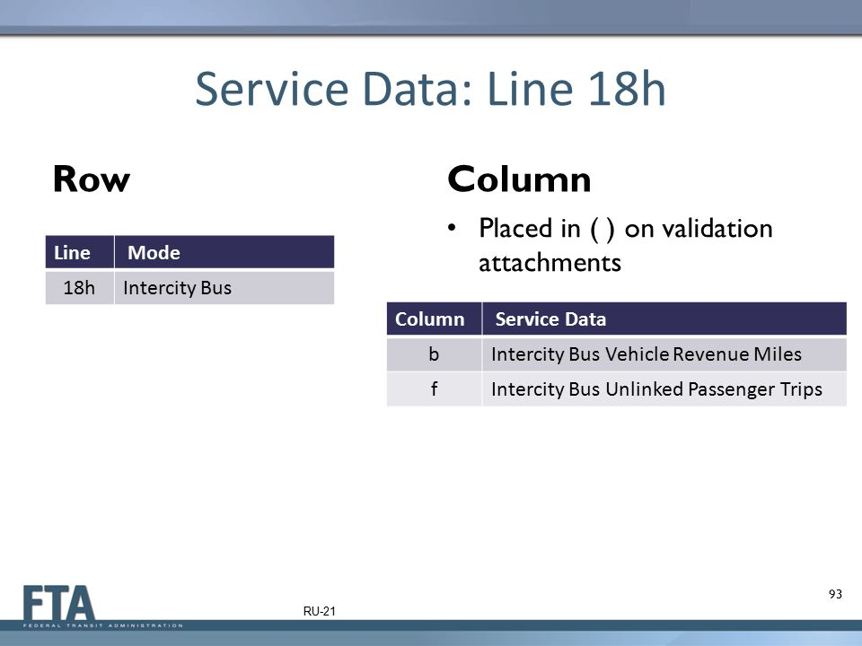 Service Data: Line 18h Row Column