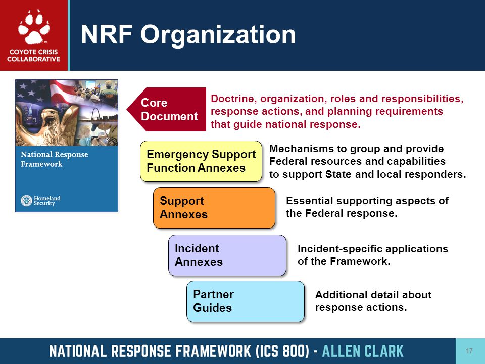 NRF Organization Core Document Emergency Support Function Annexes