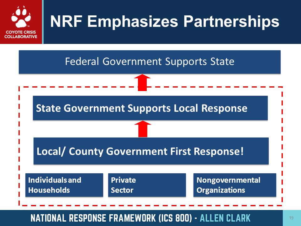 NRF Emphasizes Partnerships