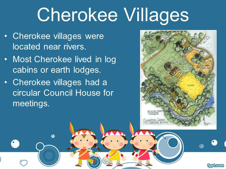 Cherokee Villages Cherokee villages were located near rivers.