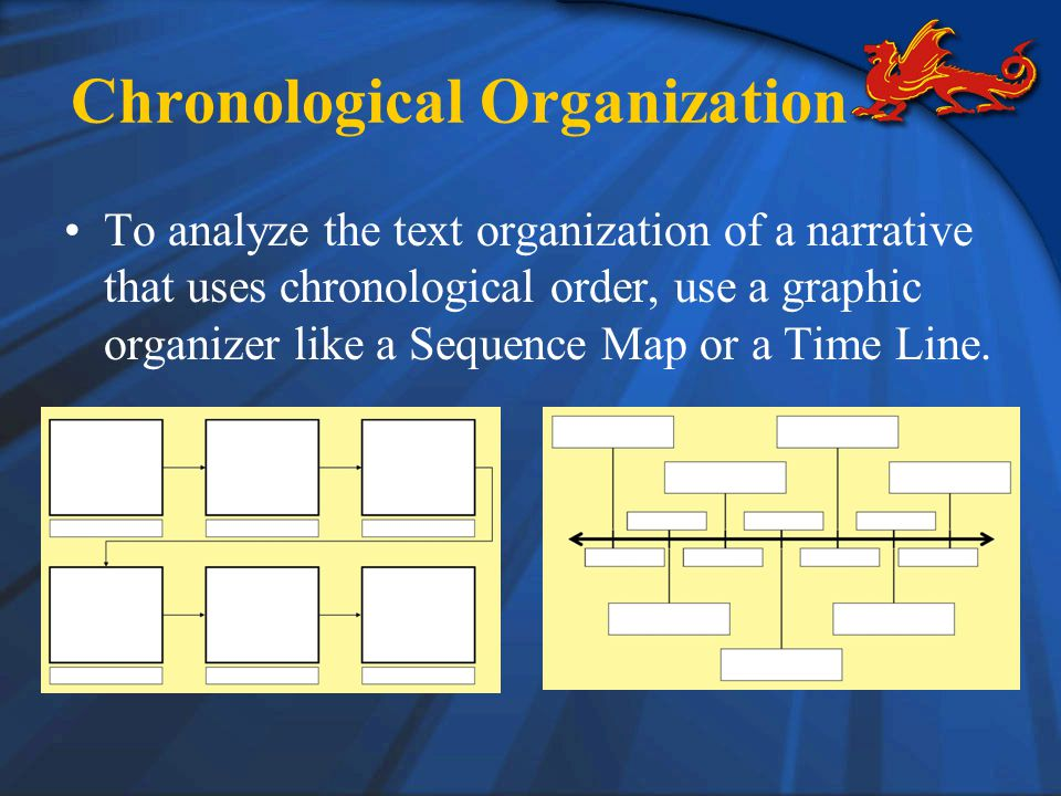 Chronological Organization