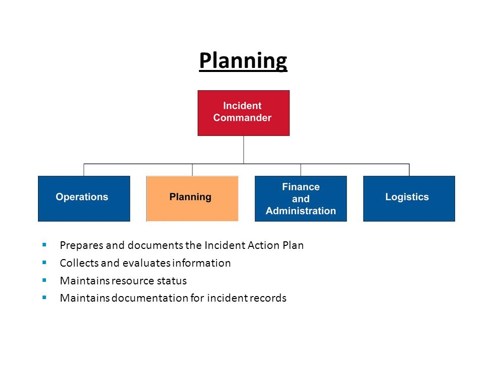 Planning Prepares and documents the Incident Action Plan