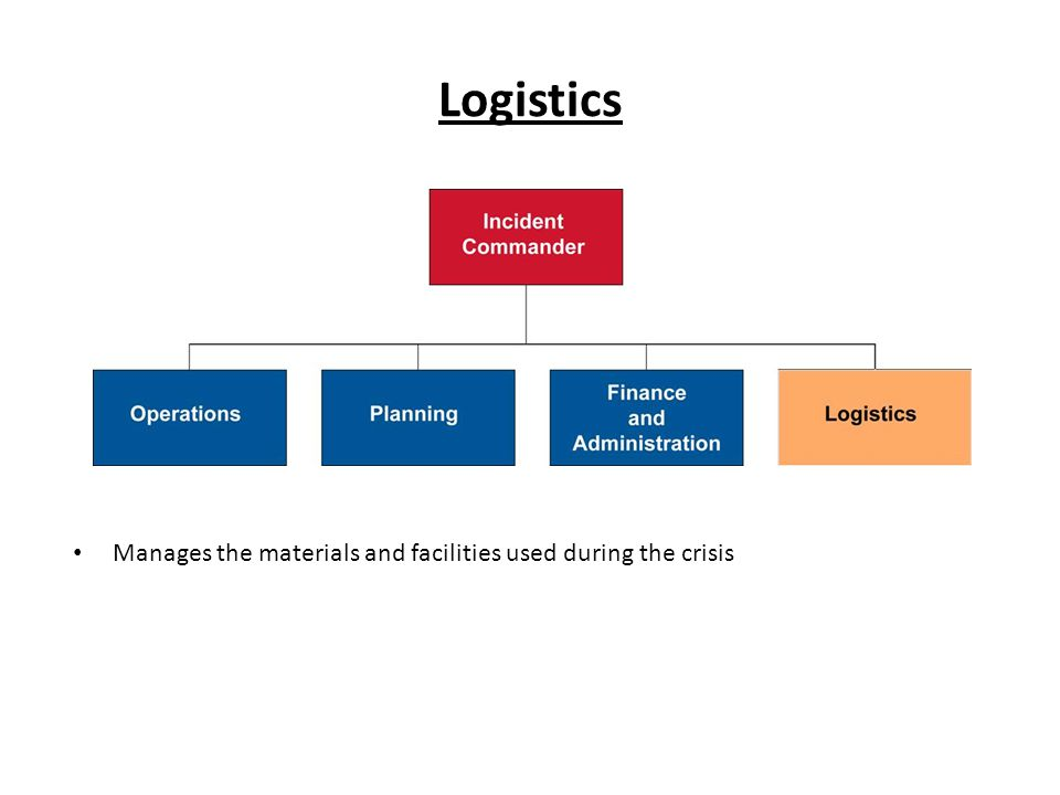 Logistics Manages the materials and facilities used during the crisis