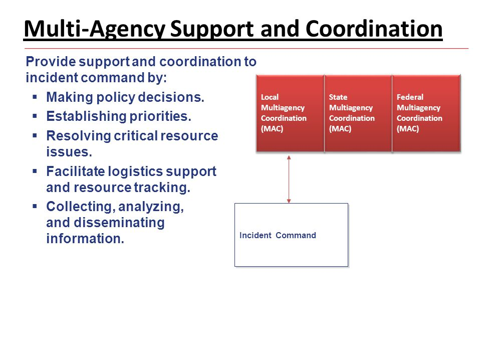 Multi-Agency Support and Coordination
