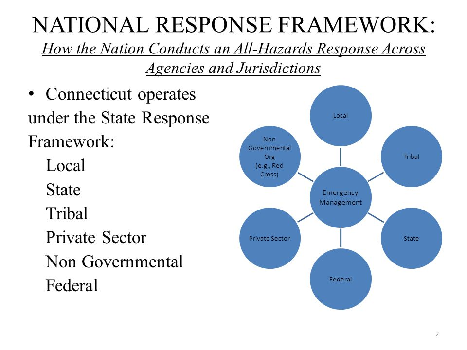 NATIONAL RESPONSE FRAMEWORK: How the Nation Conducts an All-Hazards Response Across Agencies and Jurisdictions
