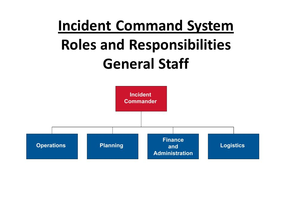 Incident Command System Roles and Responsibilities General Staff