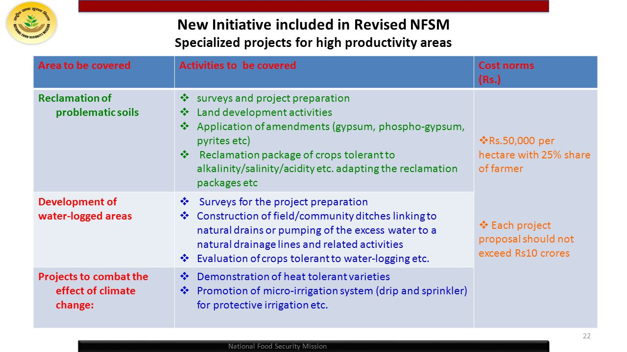 New Initiative included in Revised NFSM Specialized projects for high productivity areas