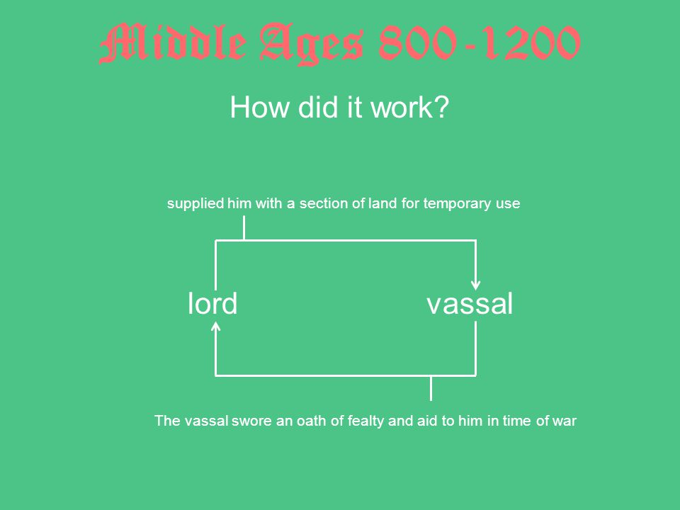 Middle Ages 800-1200 How did it work lord vassal