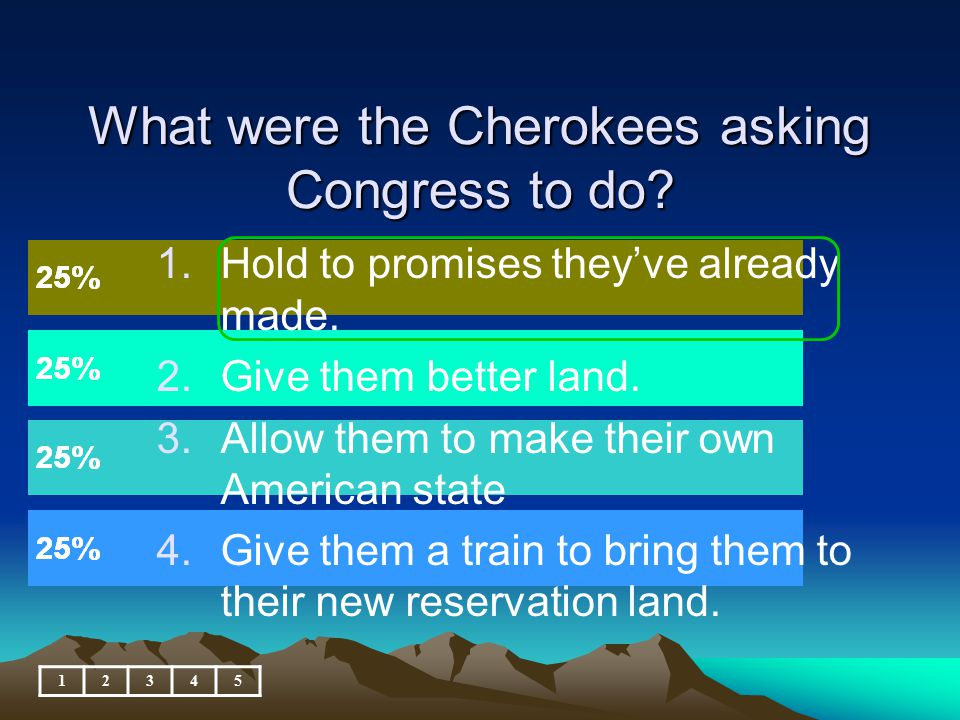 What were the Cherokees asking Congress to do