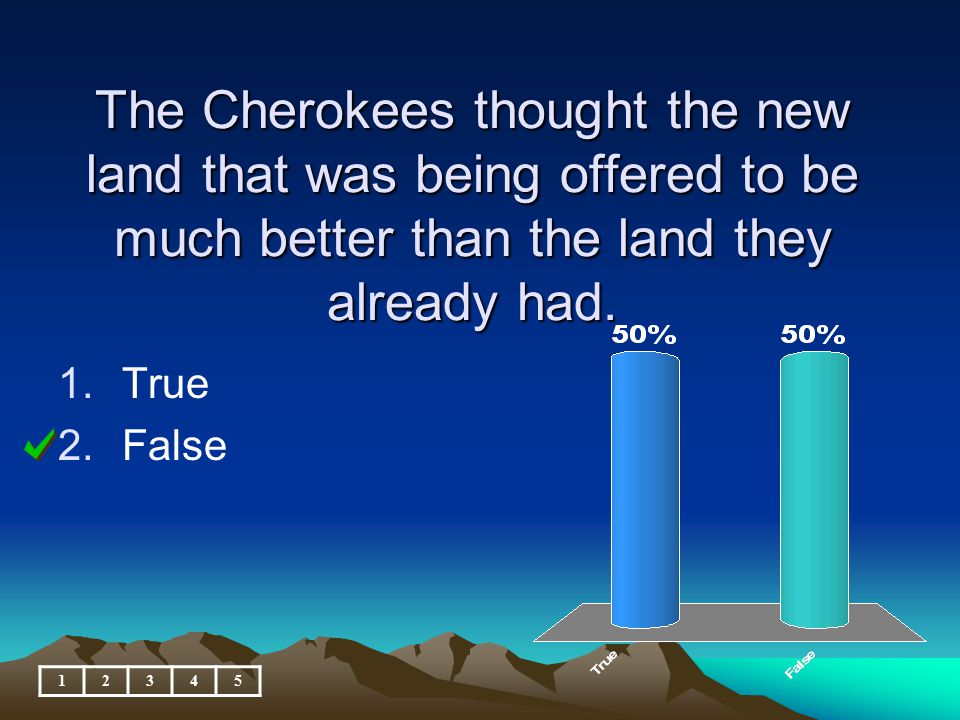 The Cherokees thought the new land that was being offered to be much better than the land they already had.