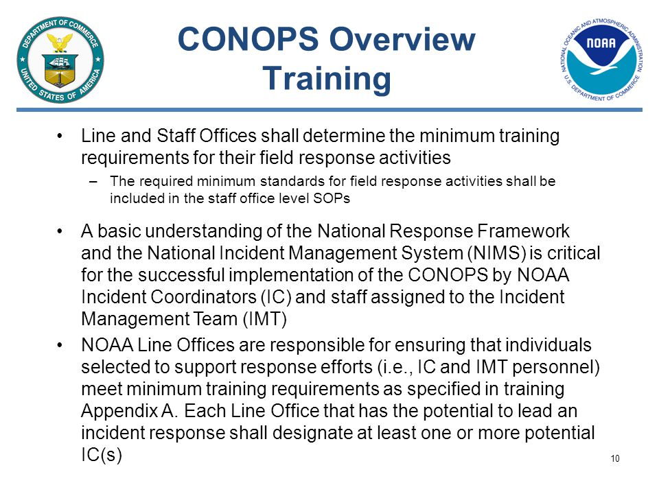 CONOPS Overview Training