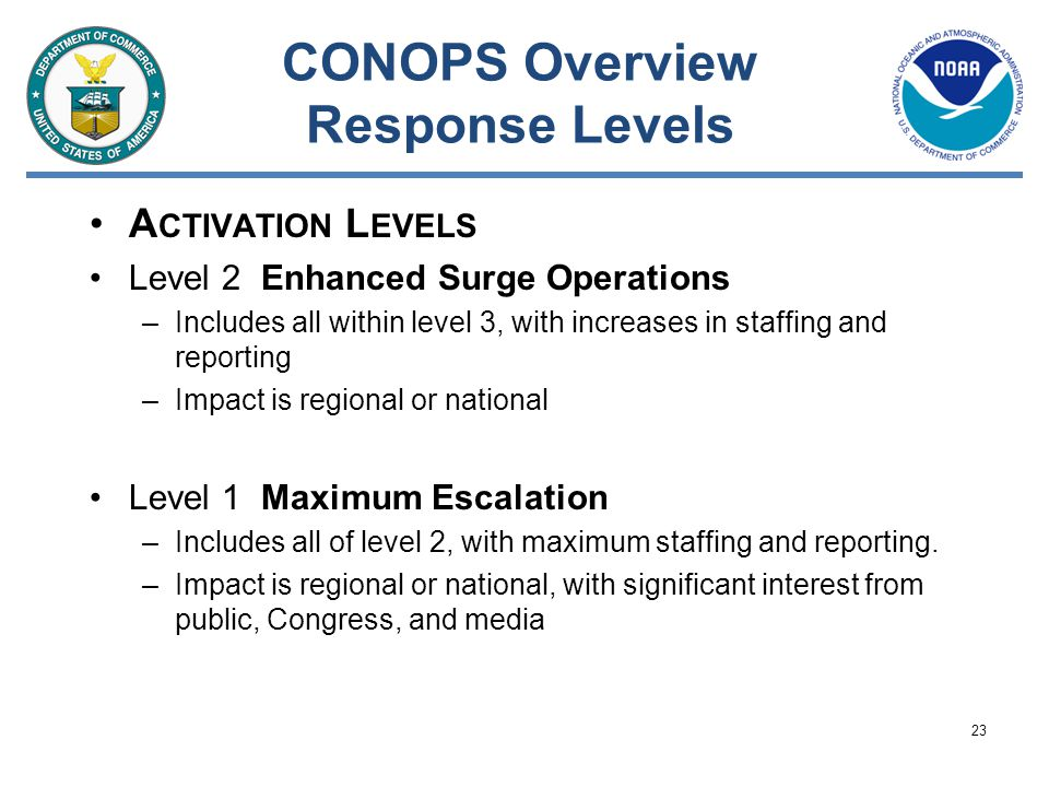 CONOPS Overview Response Levels
