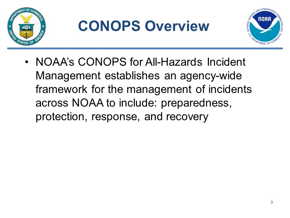 CONOPS Overview
