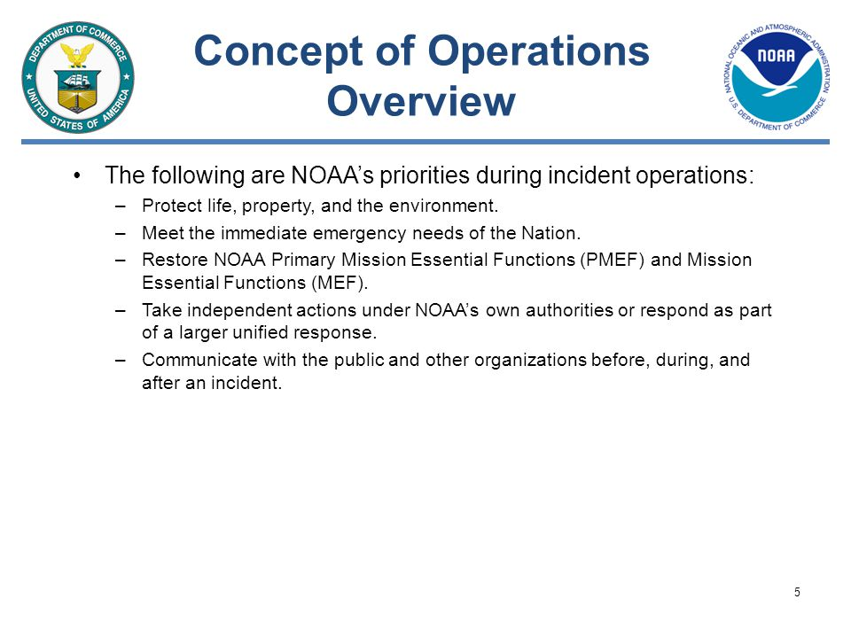 Concept of Operations Overview