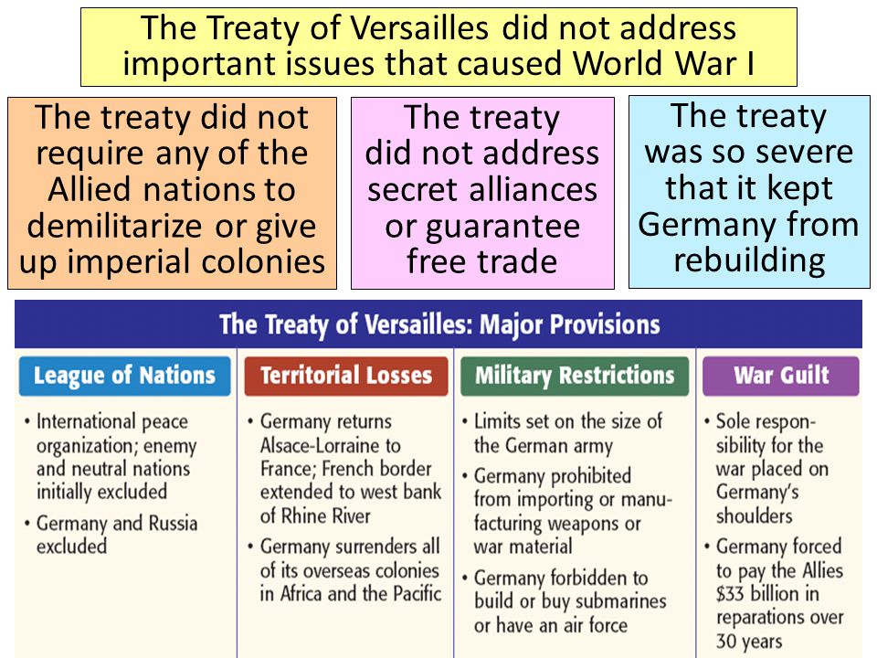 The Treaty of Versailles did not address important issues that caused World War I