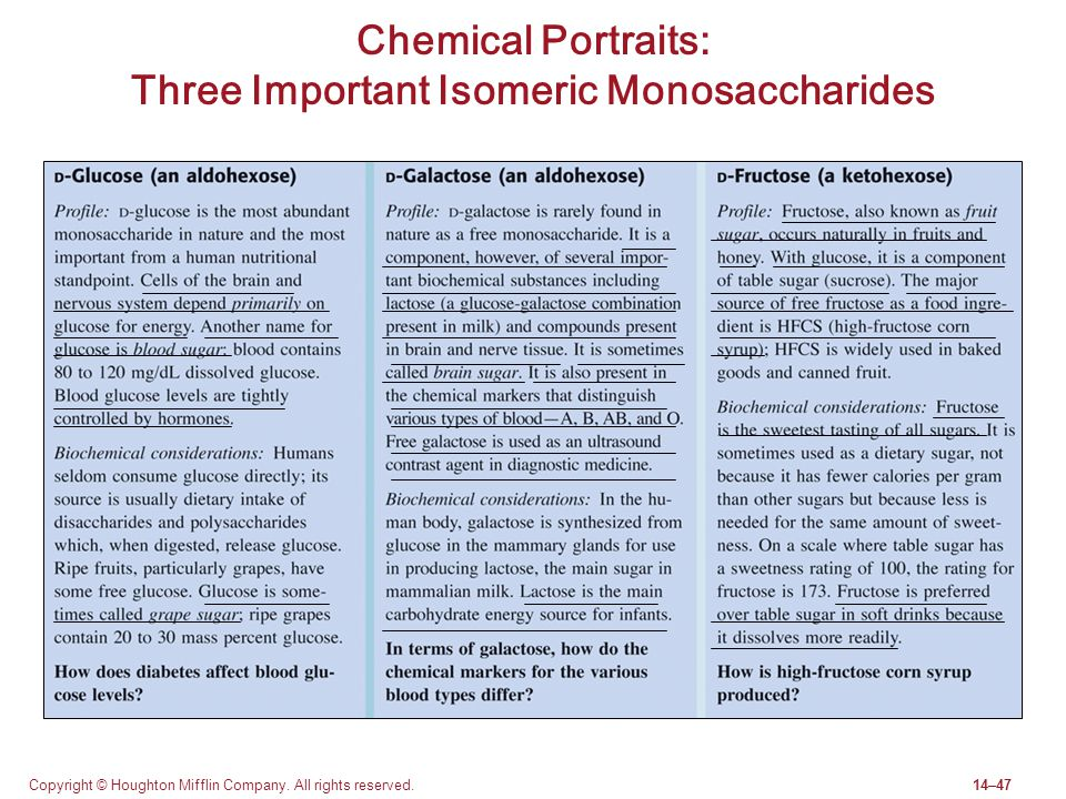 Chemical Portraits: Three Important Isomeric Monosaccharides