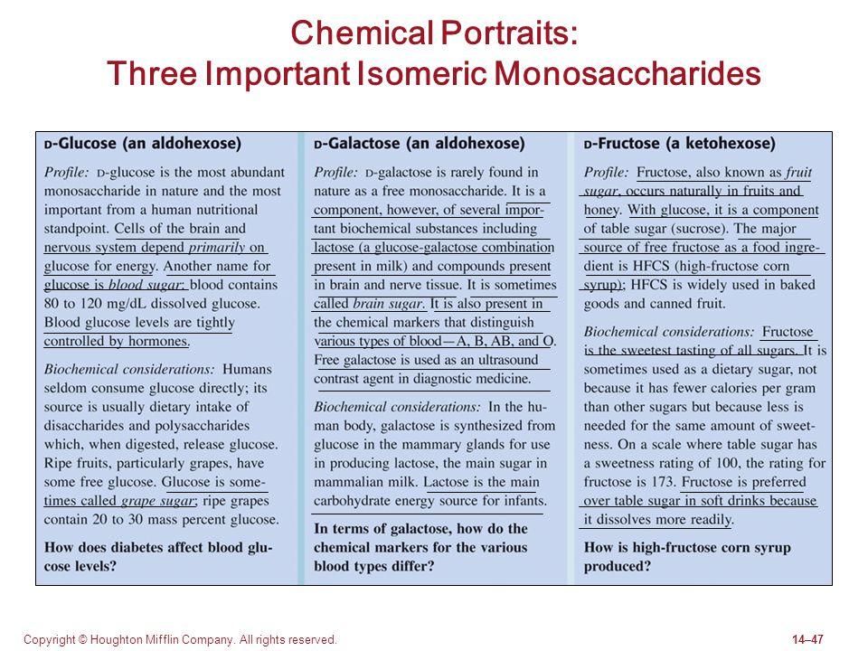 Chemical Portraits: Three Important Isomeric Monosaccharides