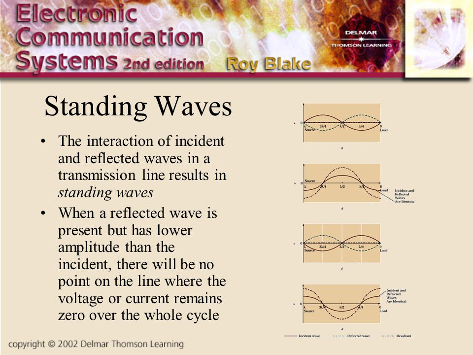 Standing Waves The interaction of incident and reflected waves in a transmission line results in standing waves.