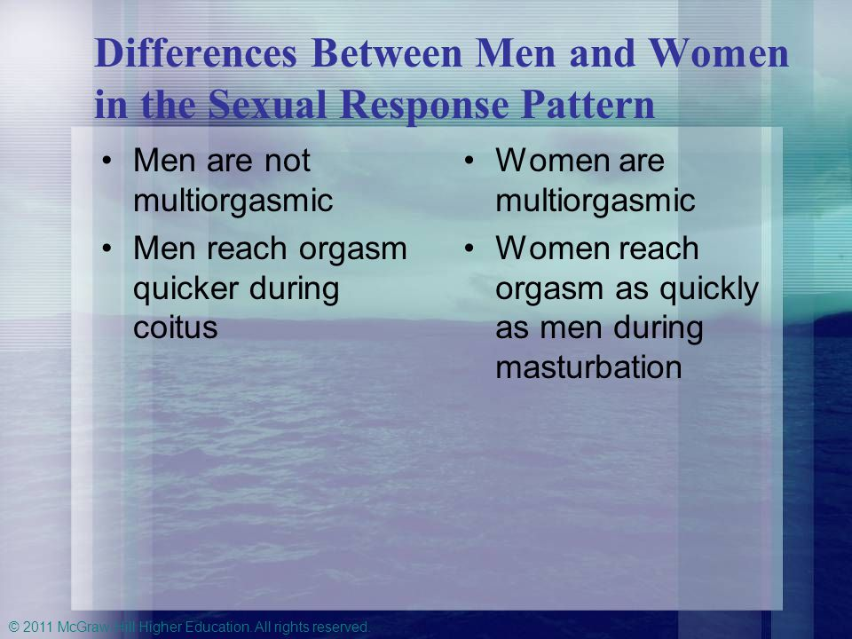 Differences Between Men and Women in the Sexual Response Pattern